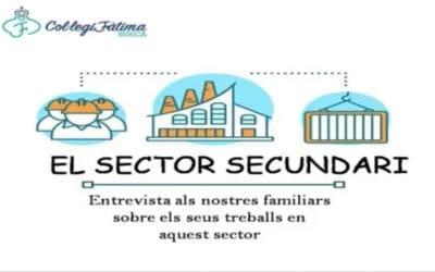 Sector secundari 🏭